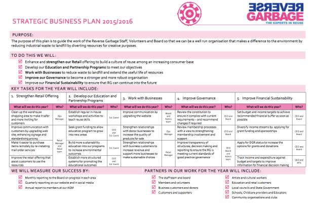 Strategic Business Plan Reverse Garbage